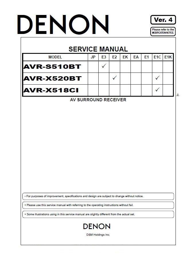 Denon AVR-S510BT ,AVR-X520BT , AVR-X518CI Ver.4 Surround Receiver Service Manual PDF