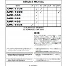 Denon AVR-1708_AVR-1508_AVR-688_AVR-588_AVR-488_AVC-1508 Ver.1 Receiver Service Manual PDF