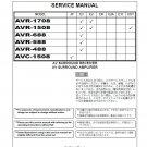 Denon AVR-1708 ,AVR-1508 ,AVR-688 ,AVR-588 ,AVR-488 ,AVC-1508 Ver.5 Receiver Service Manual PDF