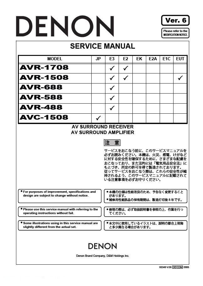Denon AVR-1708 ,AVR-1508 ,AVR-688 ,AVR-588 ,AVR-488 ,AVC-1508 Ver.6 Receiver Service Manual PDF