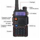 Handheld 2-Way Radio Scanner Police EMS Portable Digital Transceiver HAM Antenna