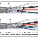 USB Data Sync Cable Cord Lead For Sony Handycam DCR-SX41 e/l SX41b DCR-DVD106 e