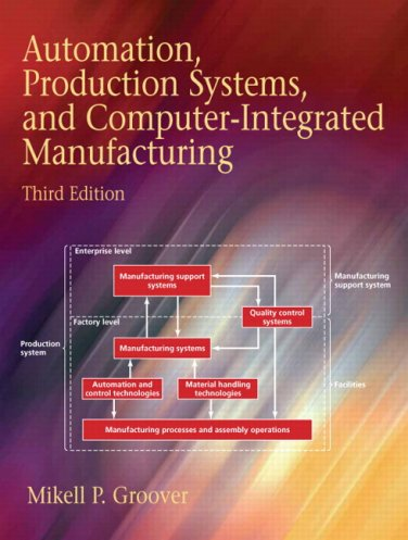 Automation, Production Systems and Computer