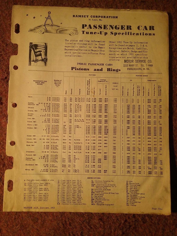 Vintage 1950-51 Ramsey Corporation Tune-Up Spec 070716243