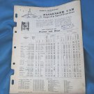 1951 Ramsey Corporation MOTOR AGE Tune Up Specifications Leaflet 17 Pages