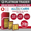 Vodafone UK Pay As You Go PAYG Standard, Micro & Nano Triple SIM Card Vodaphone