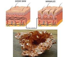 Topical PURE BioFerment Copper Peptide Powder hair 100 GRAMS no internal use