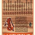 1995 Score 317 Team Checklists