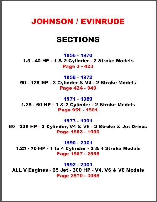 56-01 Johnson - Evinrude 1.25HP-235HP Outboard Motor Service Manual CD