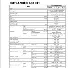 2008-2015 Can-Am Outlander 400 EFI Service Repair Shop Manual CD