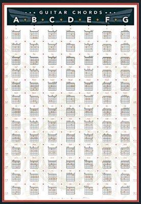 Guitar Chords Chart Poster