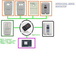Linear/MultiCode Gate Remote Control Opener 300MHz 3089/3070/3060/8911/4120