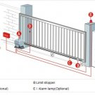 ViPower LW600KG Residential Automatic Slide Gate Door Operator 600kgs (1400lbs)