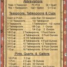 Primitive Country Folk Art Kitchen Refrigerator Magnet - Weight & Measure Chart