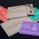Anthropologie $100 Gift Card Discount Coupon 100