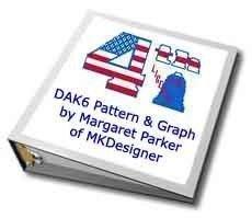 4th Of July Flag Liberty Bell MK DAK or HK Graph