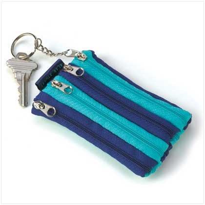 Aqua Blue Zipper Coin Pouch