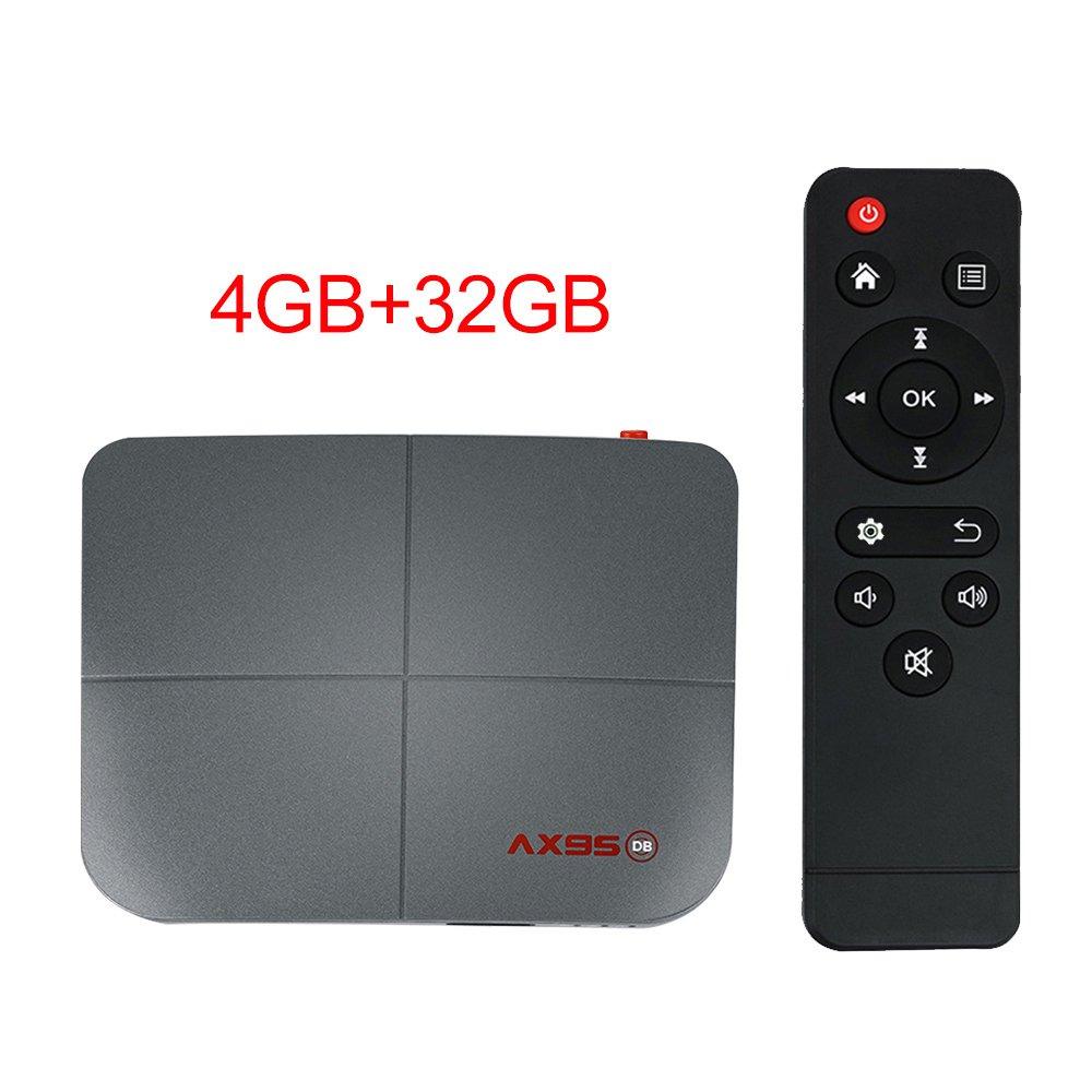 AX95 8K Ultra HD TV Box (Media Player) Android 9.0 4GB+32GB (Standard RC)