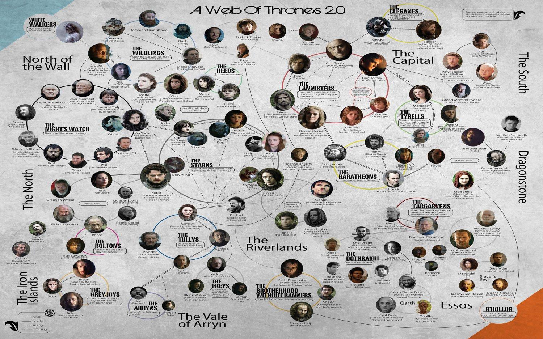 "Game of Thrones  13""x19"" (32cm/49cm) Poster"