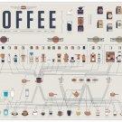 "Compendium of Coffee Chart 18""x28"" (45cm/70cm) Canvas Print"