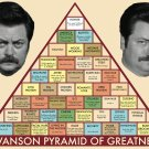 """Swanson Pyramid of Greatness Chart  18""""x28"""" (45cm/70cm) Poster"""