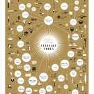 "The Splendiferous Array of Culinary Tools Chart  18""x28"" (45cm/70cm) Canvas Print"
