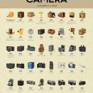 """A Short History of Photographic Camera Chart  18""""x28"""" (45cm/70cm) Canvas Print"""