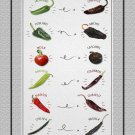 """Hot Chili Peppers Chart   18""""x28"""" (45cm/70cm) Poster"""