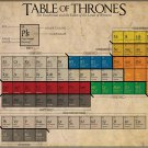 """Game of Thrones Characters Table Chart  18""""x28"""" (45cm/70cm) Poster"""