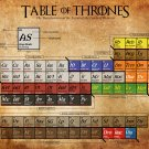 "Game of Thrones Characters Table Chart 18""x28"" (45cm/70cm) Canvas Print"