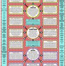 """How to Cook Real Good Cheap Food Chart  18""""x28"""" (45cm/70cm) Canvas Print"""