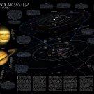 "The Solar System our Sun's Family Chart  18""x28"" (45cm/70cm) Canvas Print"