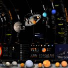 """The Solar System Chart  13""""x19"""" (32cm/49cm) Poster"""