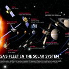 """Fleets in the Solar System Chart  18""""x28"""" (45cm/70cm) Canvas Print"""