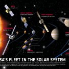 "Fleets in the Solar System Chart  18""x28"" (45cm/70cm) Poster"