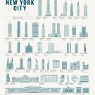 "Splendid Structures of New York City 18""x28"" (45cm/70cm) Poster"