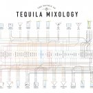 "The Matrix of Tequila Mixology Chart  18""x28"" (45cm/70cm) Canvas Print"
