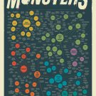 "The Diabolical Diagram of Movie Monsters Chart  18""x28"" (45cm/70cm) Poster"