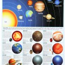 "The Solar System Chart  18""x28"" (45cm/70cm) Canvas Print"