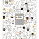 "A Plotting of Fiction Genres Chart  18""x28"" (45cm/70cm) Canvas Print"