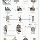 "Beer Process Chart  18""x28"" (45cm/70cm) Canvas Print"