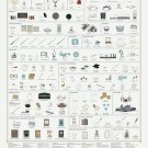 "Magical Objects of the Wizarding World Chart 18""x28"" (45cm/70cm) Canvas Print"