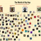 "The World of Hip Hop Chart  18""x28"" (45cm/70cm) Poster"