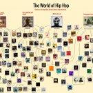"The World of Hip Hop Chart 18""x28"" (45cm/70cm) Canvas Print"