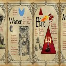 "The Elements of Astrology chart  Fire Earth Air Water  13""x19"" (32cm/49cm) Polyester Fabric Poster"