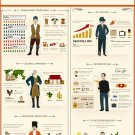 "Evolution of an Entrepreneur Chart 18""x28"" (45cm/70cm) Canvas Print"