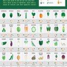 "Cooksmart Guide to Enjoying Vegetables Chart  18""x28"" (45cm/70cm) Canvas Print"