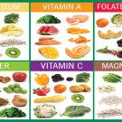 "Fruits and Vegetables Vitamins Chart  13""x19"" (32cm/49cm) Polyester Fabric Poster"