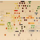 "Game of Thrones Family Tree Chart  13""x19"" (32cm/49cm) Polyester Fabric Poster"