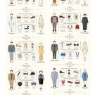 """100 Years of Iconic British Style Chart  13""""x19"""" (32cm/49cm) Polyester Fabric Poster"""